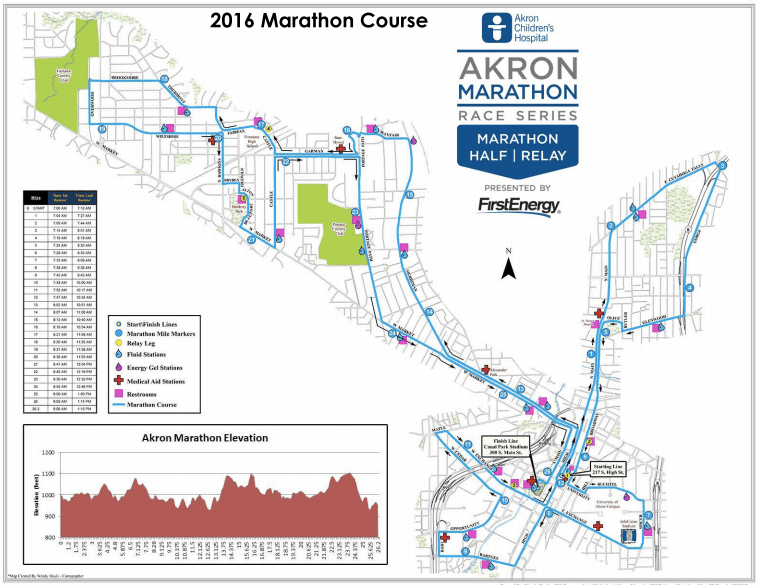 Akron Marathon Map