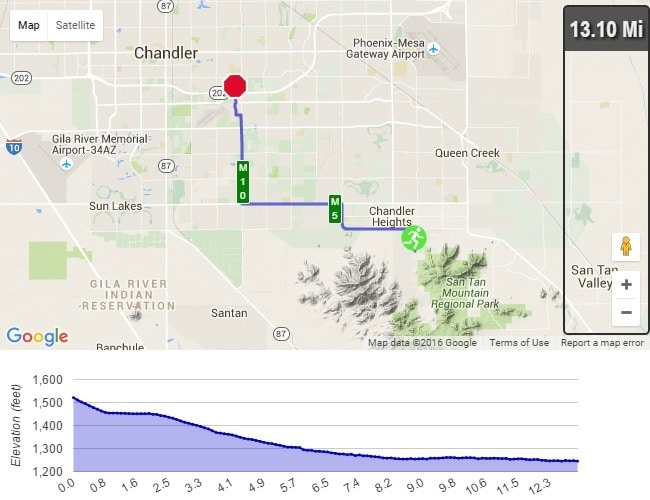 Haunted Half Marathon Course and Elevation Map