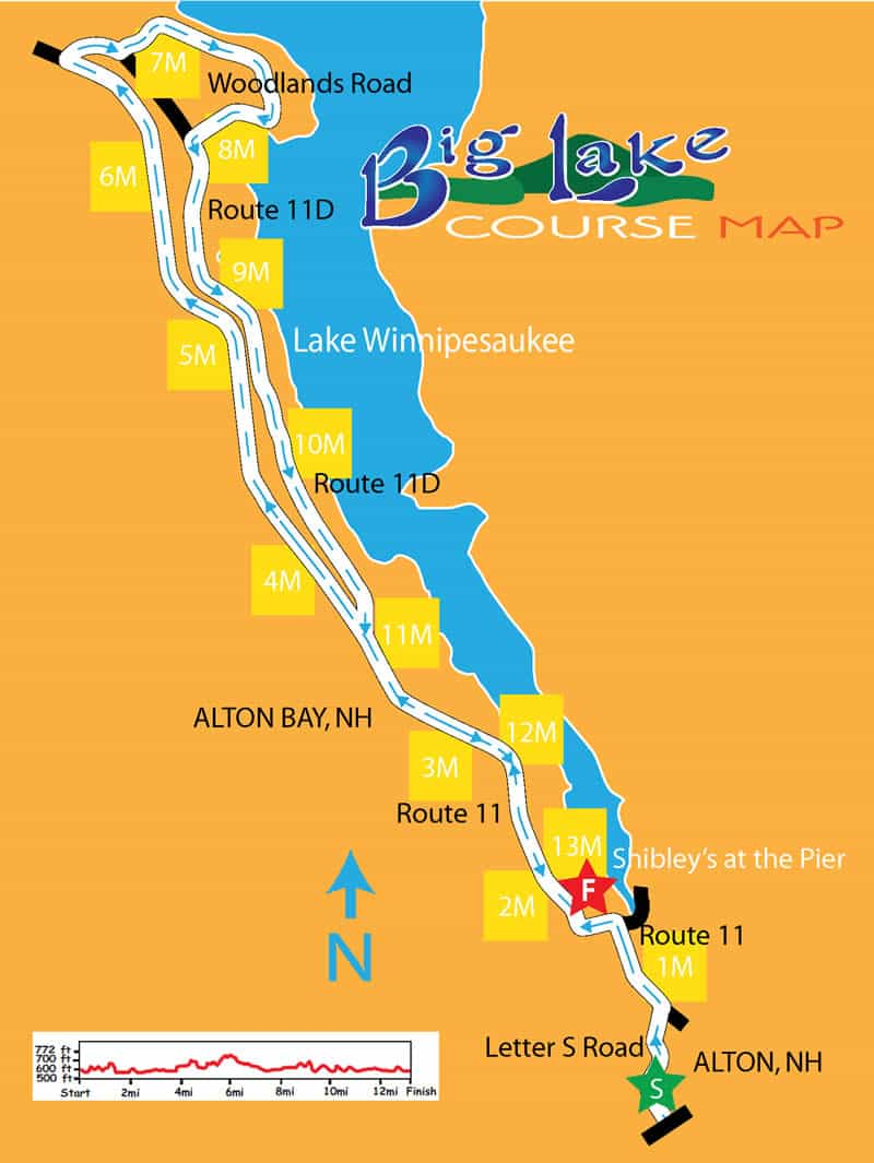 Big-Lake-Half-marathon-in new-hampshire