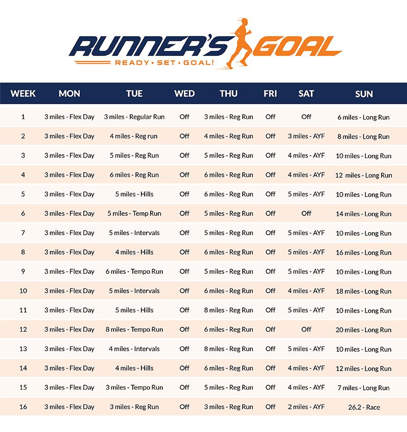 Marathon Training Schedule